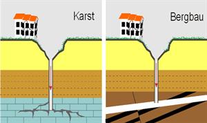 BergbauSchaeden.png